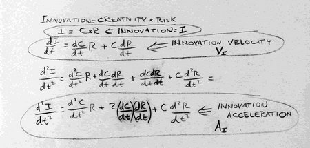 innovationequationderivation