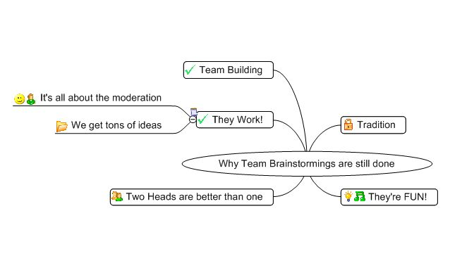 The Five Reasons Why Team Brainstormings Are Still Done