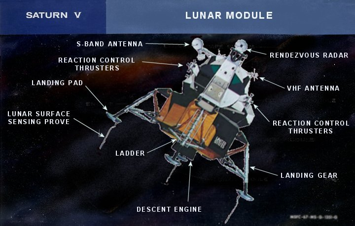 lunar_module_diagram
